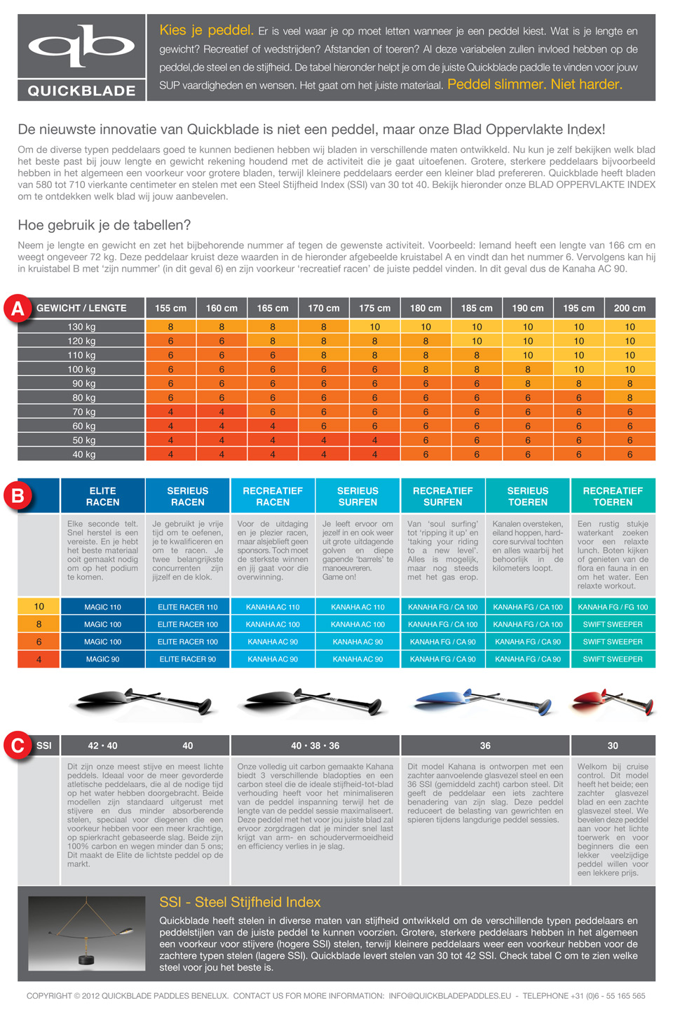 Quickblade_Paddle_Chart